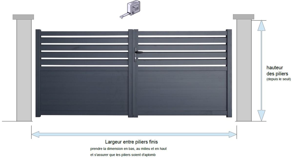 largeur entre piliers